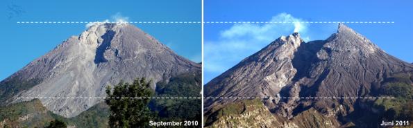 Gambar 1. Perubahan wajah puncak Merapi dilihat dari titik yang sama yakni arah tenggara-timur dalam waktu yang berbeda, antara sebelum letusan 2010 (kiri) dan setelah letusan 2010 (kanan). Letusan 2010 membuat sebagian puncak terpenggal serta terbentuk kawah besar seukuran 423 x 374 meter dengan kedalaman 140 meter yang robek di sisi tenggara dengan lebar robekan 303 meter. Didasarnya teronggok kubah lava 2010, pusat erupsi freatik selama ini. Sumber: BPPTKG, 2014.